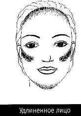 Как правильно подобрать макияж весна